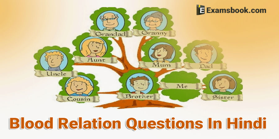 Blood relation questions in Hindi