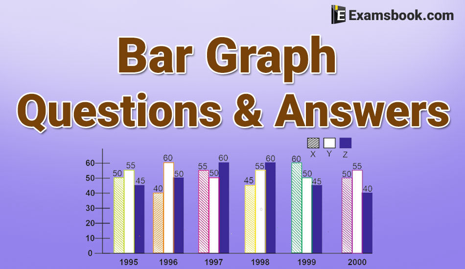 Bar graph questions and answers