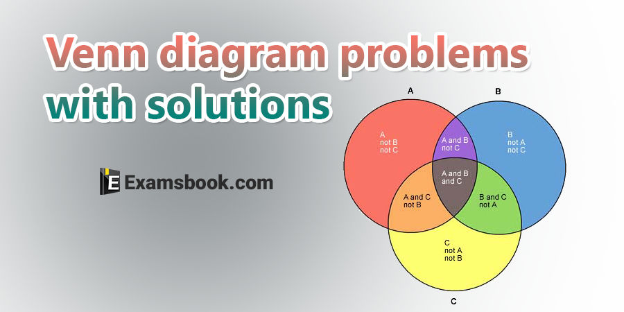 Venn diagram problems with solutions for ssc and bank exams new venn diagram problems wit solutions ccuart Image collections