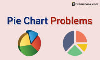 pie chart problems