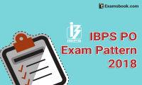 B1wSIBPS-PO-Exam-Pattern.webp