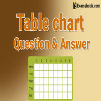 tabulation questions
