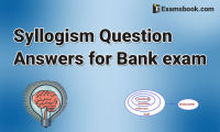 Syllogism Questions for Bank