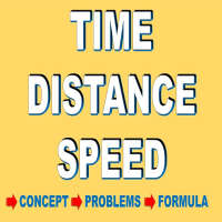 Problems on time and distance